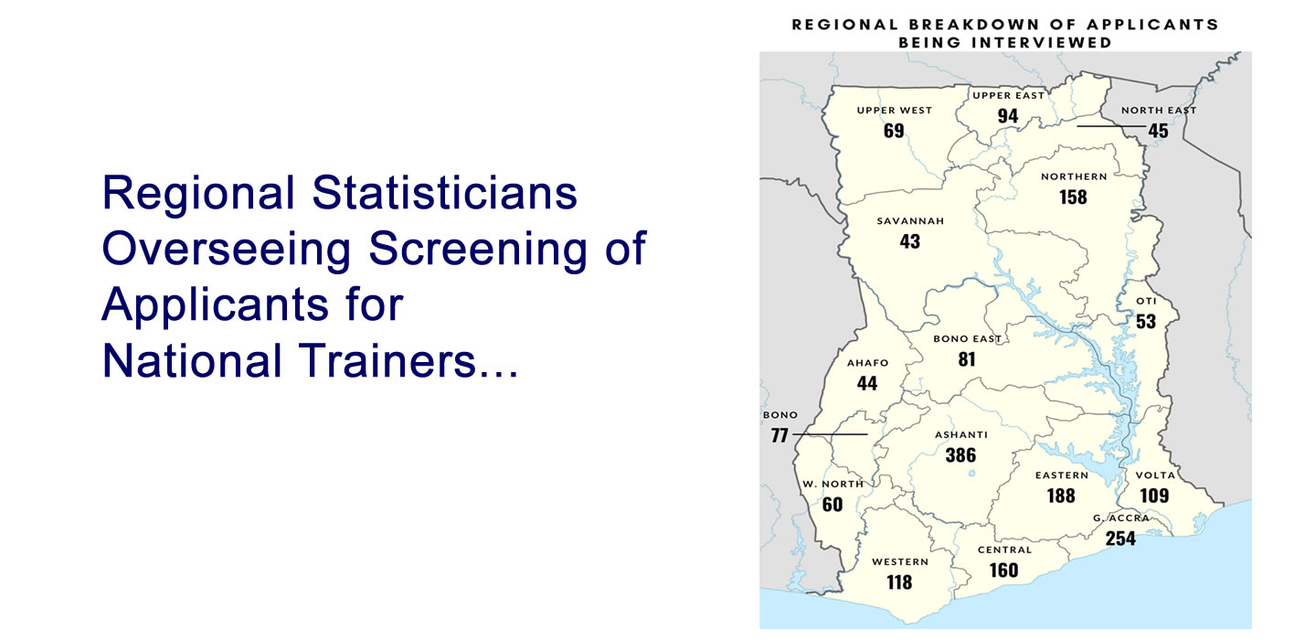 Screening of Applicants for National Trainers
