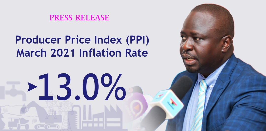 Producer Price Index Inflation